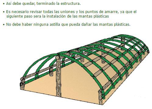 secafen-estructura